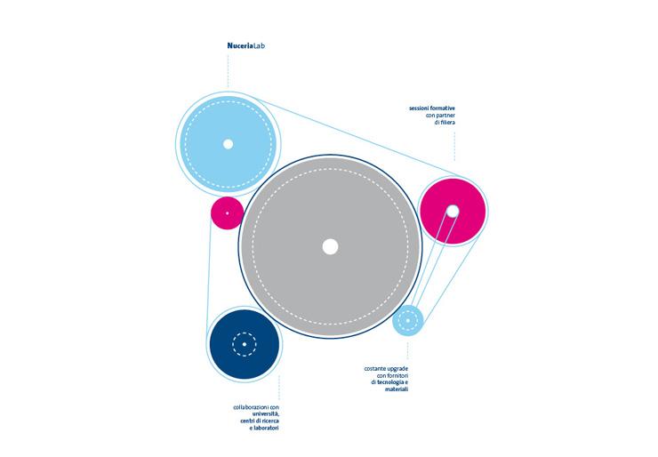 infographic_njucomunicazione3